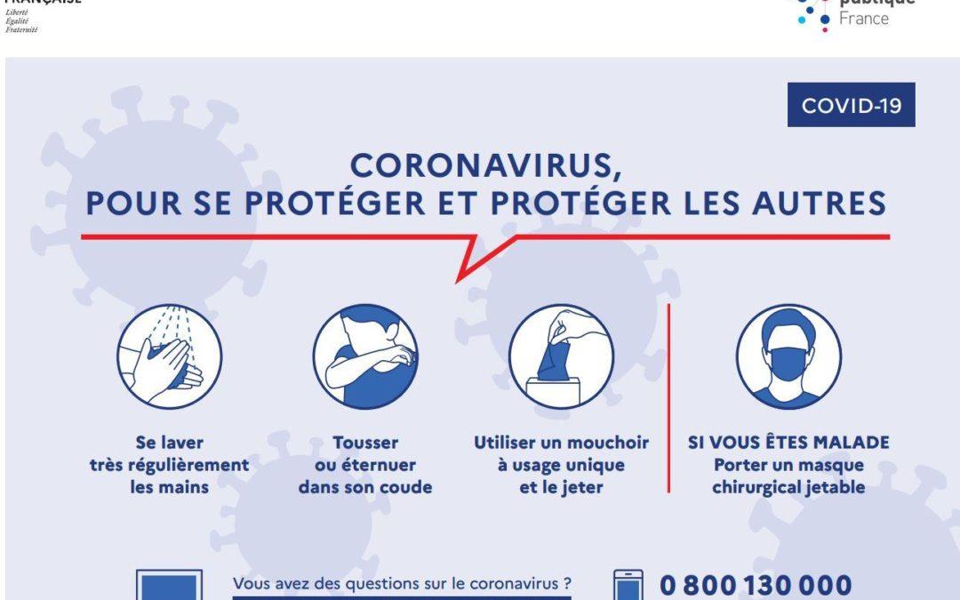 COVID-19 : mesures préconisées pour les personnes en situation de handicap.